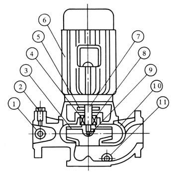 不锈钢管道泵结构图