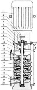 DL多级离心泵