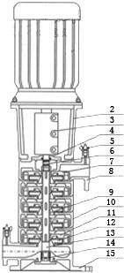 多级离心泵