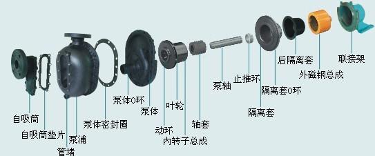 磁力电机结构图