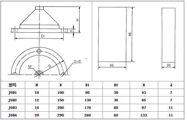 管道泵隔振器安装尺寸SD型隔振垫0.5基本尺寸