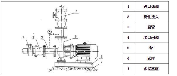 管道泵刚性安装图
