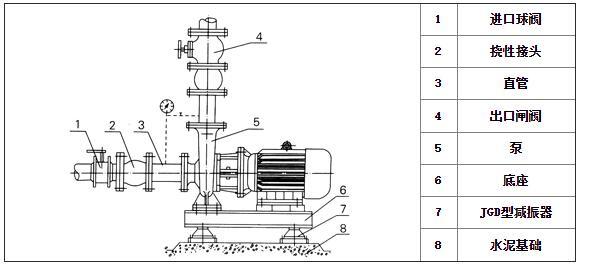 管道泵柔性安装图