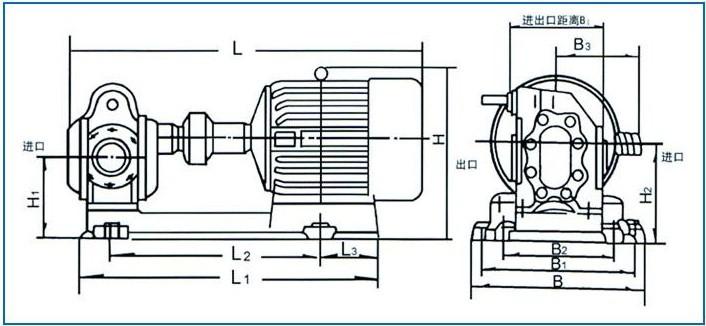 KCB200~960与2CY8~150安装尺寸图